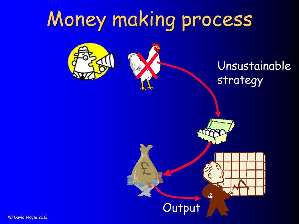  David Hoyle 2012 Money making process Output Unsustainable strategy X