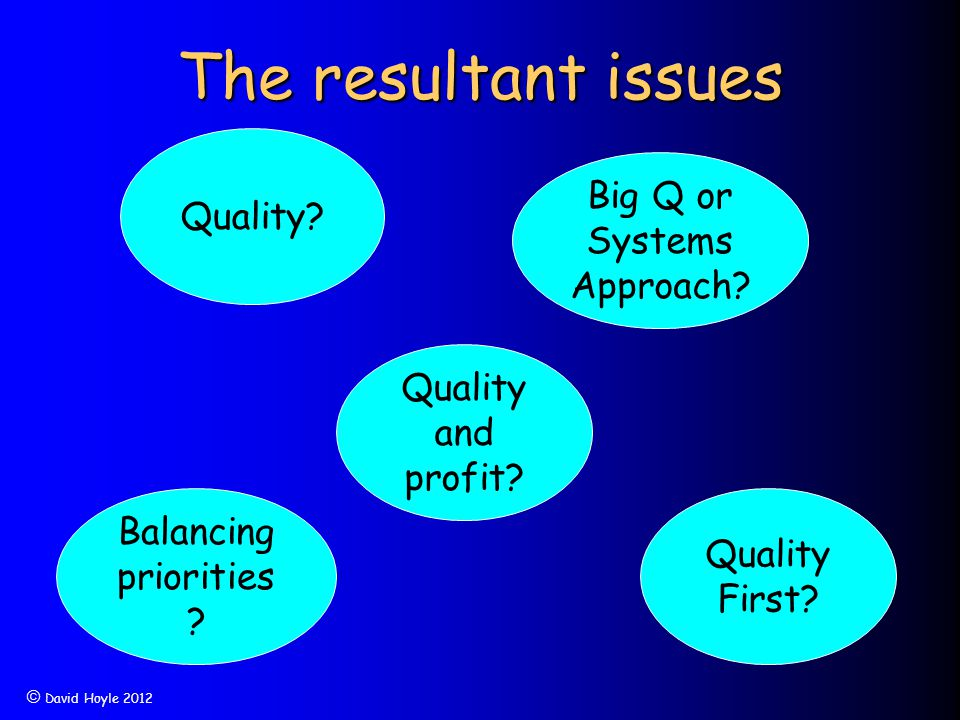  David Hoyle 2012 The resultant issues Big Q or Systems Approach? Quality and profit? Quality First? Quality? Balancing priorities ?