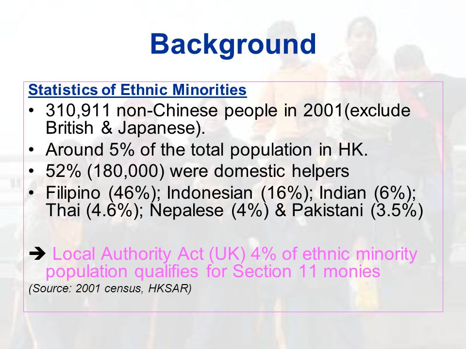 Racial discrimination in HK Past researches and surveys conducted by the HAB 96/97 survey stated that it was not a serious problem in HK.