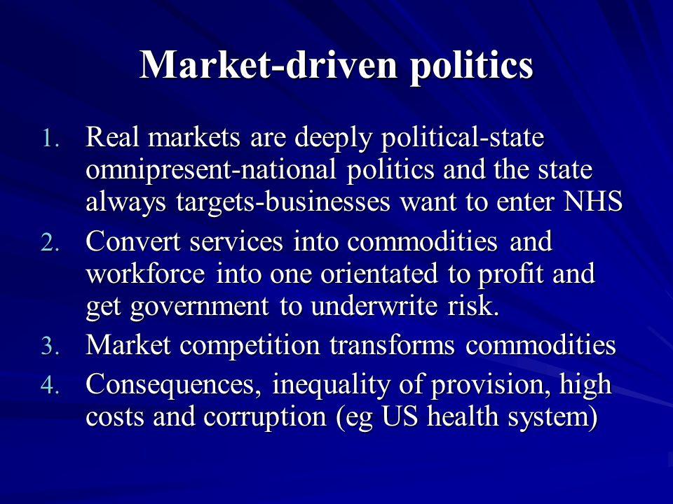 Market-driven politics 1.