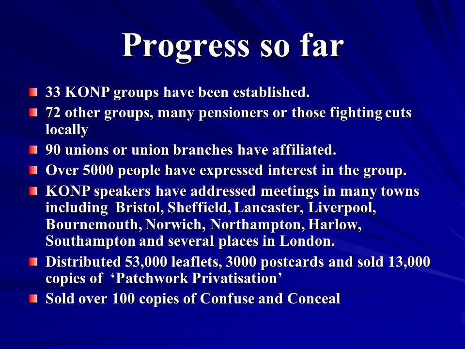 Progress so far 33 KONP groups have been established.