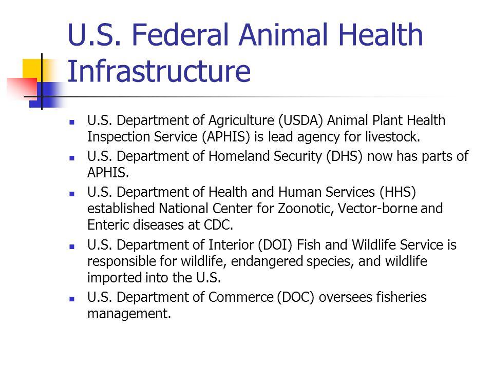 U.S. Federal Animal Health Infrastructure U.S.