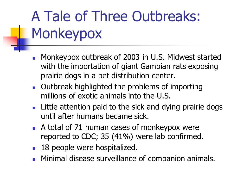 A Tale of Three Outbreaks: Monkeypox Monkeypox outbreak of 2003 in U.S.