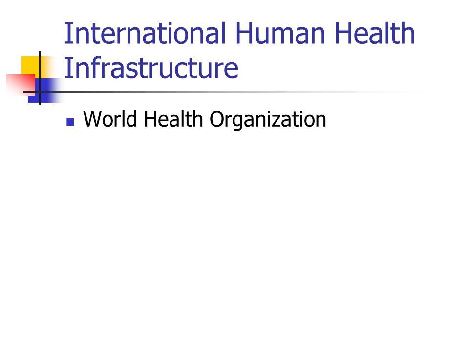 International Human Health Infrastructure World Health Organization