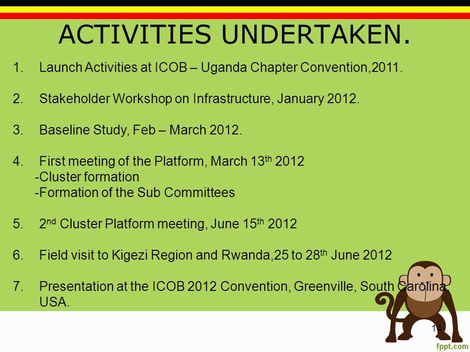 ACTIVITIES UNDERTAKEN. 14 1.Launch Activities at ICOB – Uganda Chapter Convention,2011.