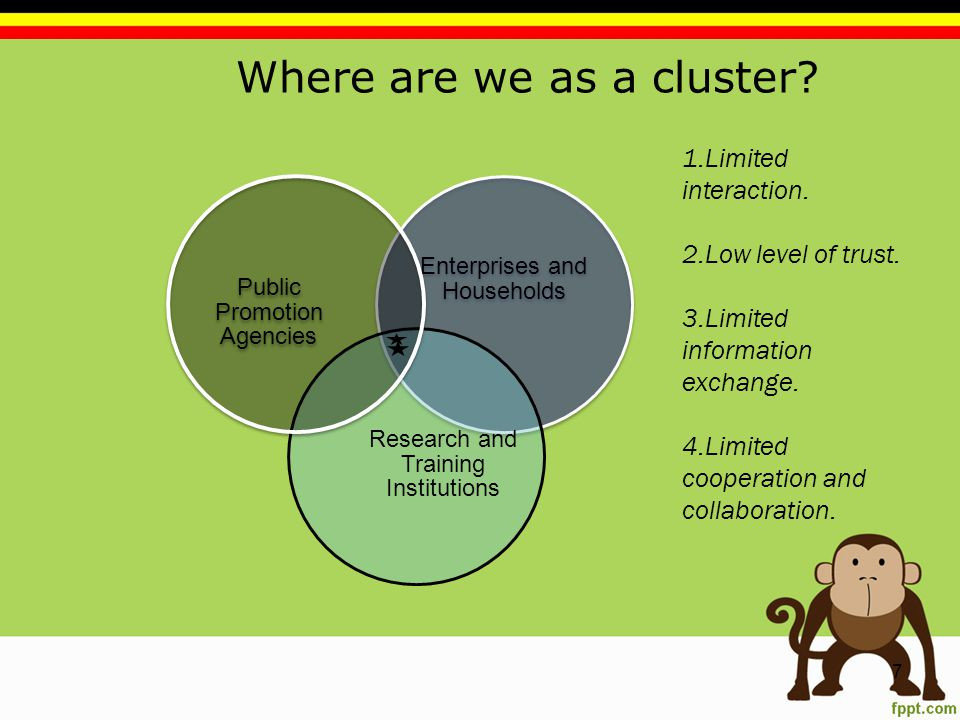 Where are we as a cluster.