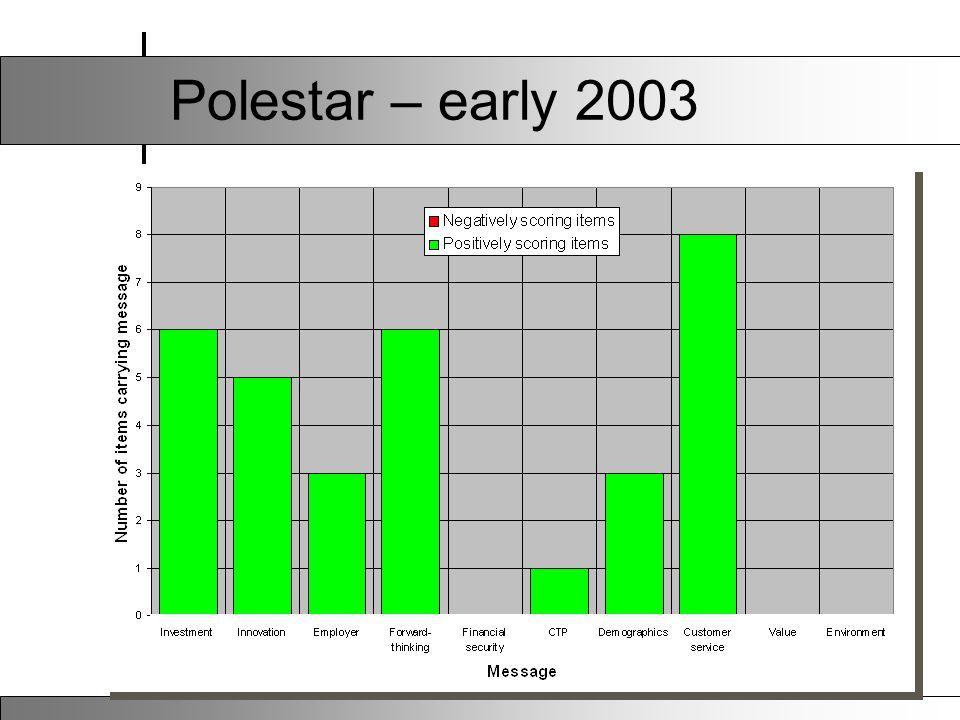 Polestar – early 2003