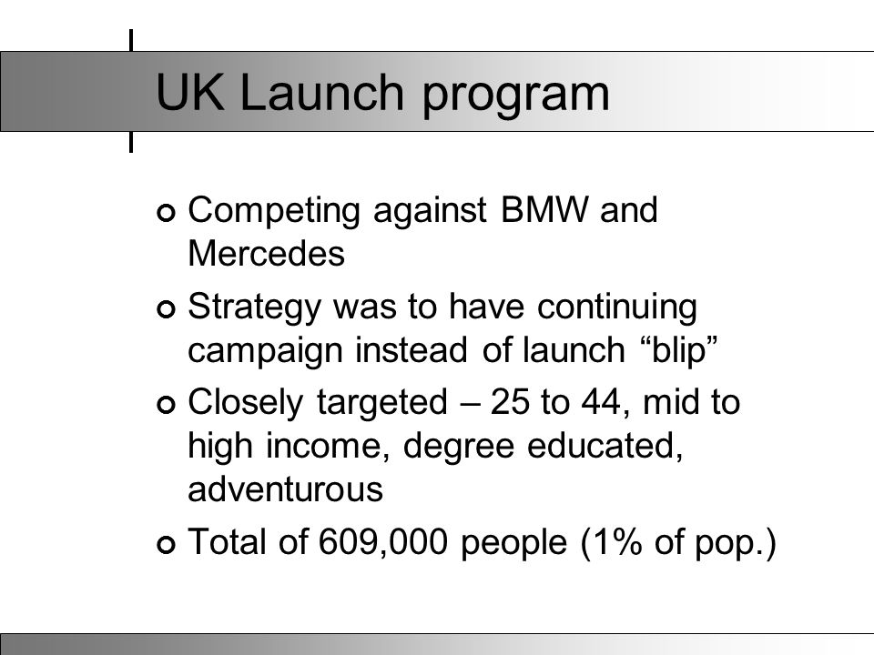UK Launch program Competing against BMW and Mercedes Strategy was to have continuing campaign instead of launch blip Closely targeted – 25 to 44, mid to high income, degree educated, adventurous Total of 609,000 people (1% of pop.)
