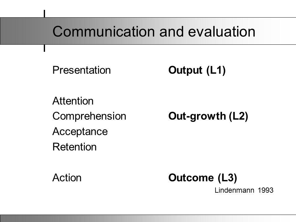 Communication and evaluation Presentation Attention Comprehension Acceptance Retention Action Output (L1) Out-growth (L2) Outcome (L3) Lindenmann 1993