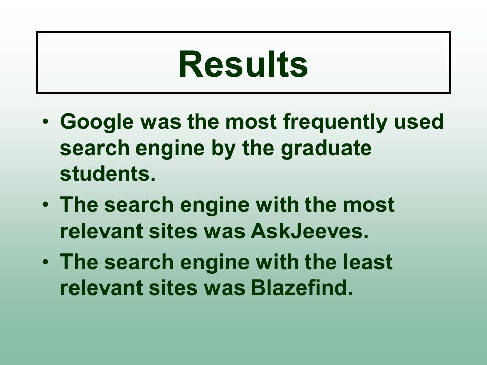 Results Google was the most frequently used search engine by the graduate students.