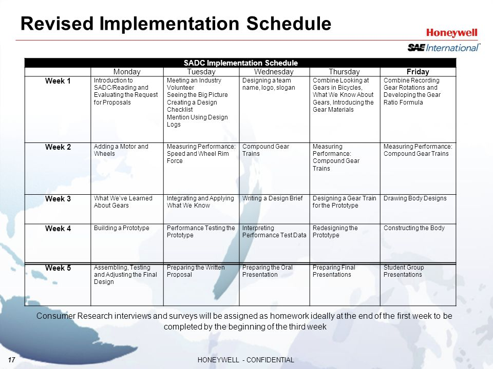 17HONEYWELL - CONFIDENTIAL Revised Implementation Schedule SADC Implementation Schedule MondayTuesdayWednesdayThursdayFriday Week 1 Introduction to SA