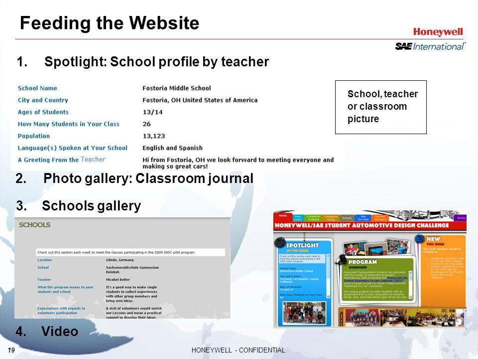 19HONEYWELL - CONFIDENTIAL 1.Spotlight: School profile by teacher School, teacher or classroom picture Teacher 2.Photo gallery: Classroom journal Feeding the Website 3.