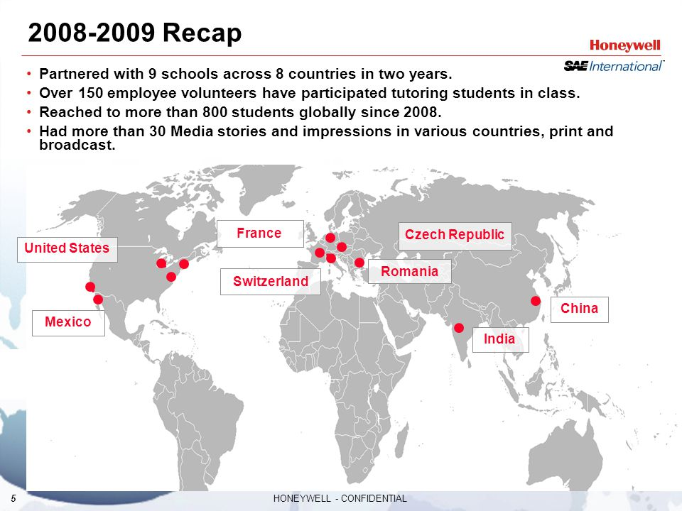5HONEYWELL - CONFIDENTIAL 2008-2009 Recap Partnered with 9 schools across 8 countries in two years.