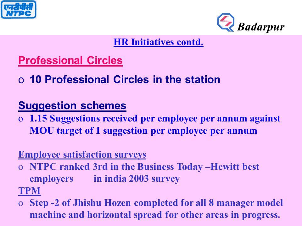 HR Initiatives contd. Professional Circles o10 Professional Circles in the station Suggestion schemes o1.15 Suggestions received per employee per annu