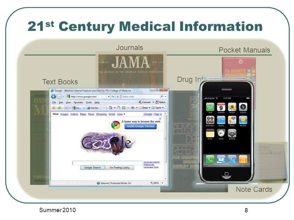 Note Cards Journals Text Books Drug Info Pocket Manuals 21 st Century Medical Information Summer 2010 8