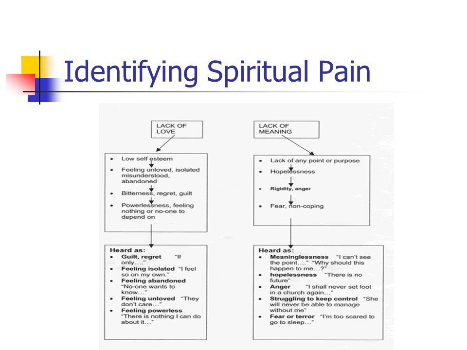 Identifying Spiritual Pain