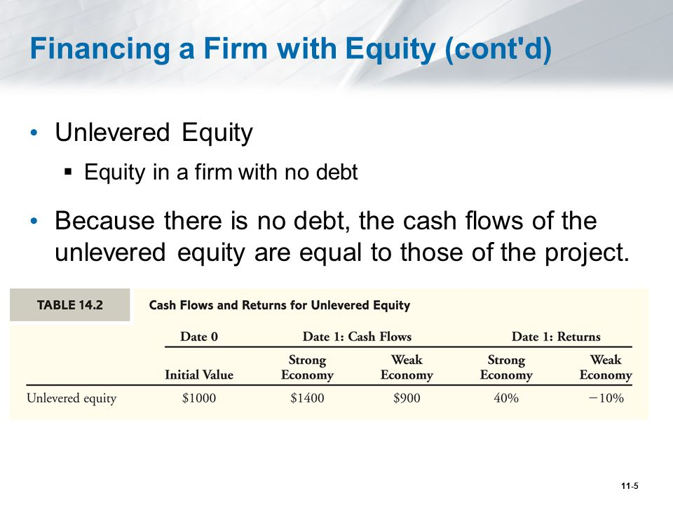 Financing a Firm with Debt and Equity Suppose you decide to borrow $500 initially, in addition to selling equity.