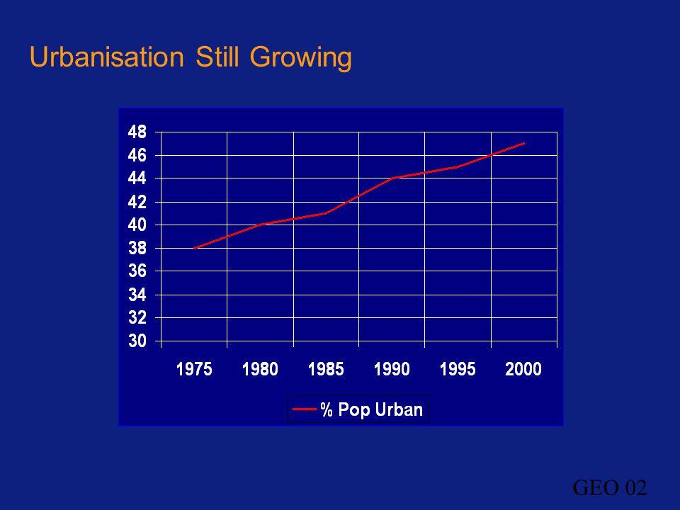 Urbanisation Still Growing GEO 02