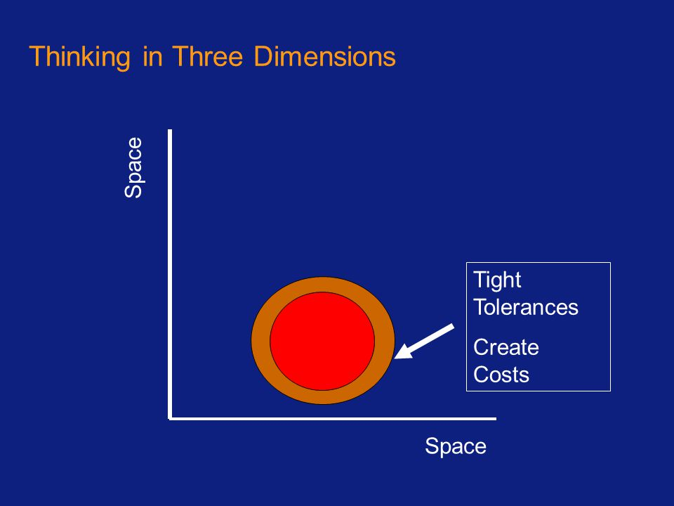 Thinking in Three Dimensions Space Tight Tolerances Create Costs