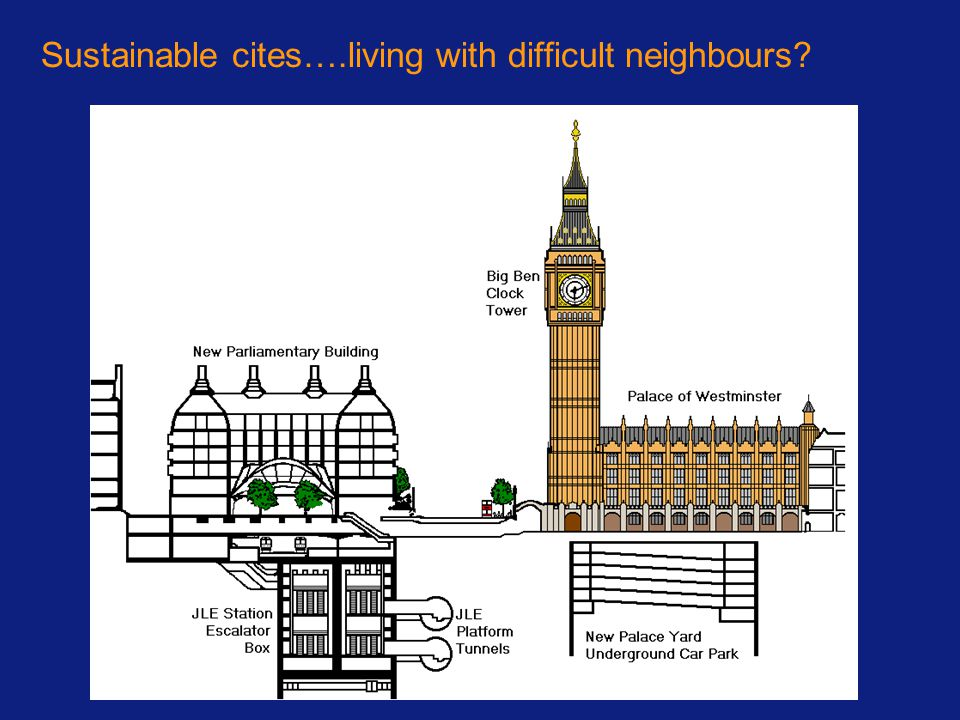 Sustainable cites….living with difficult neighbours?