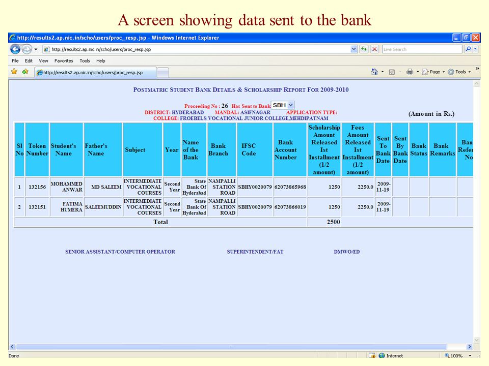 A screen showing data sent to the bank (Amount in Rs.)