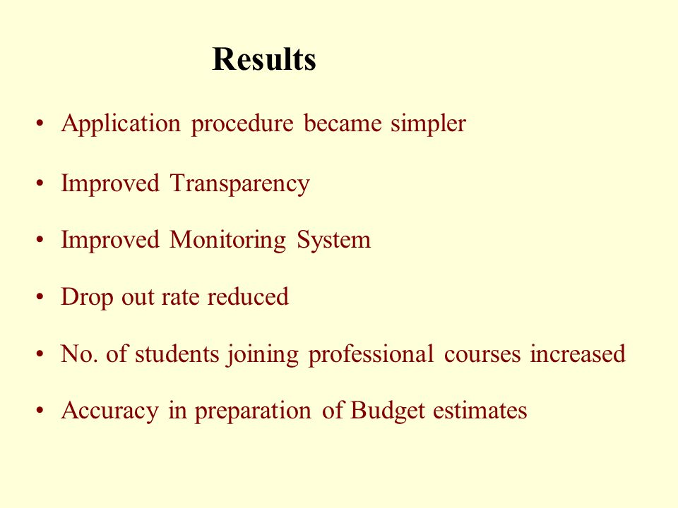 Results Application procedure became simpler Improved Transparency Improved Monitoring System Drop out rate reduced No.