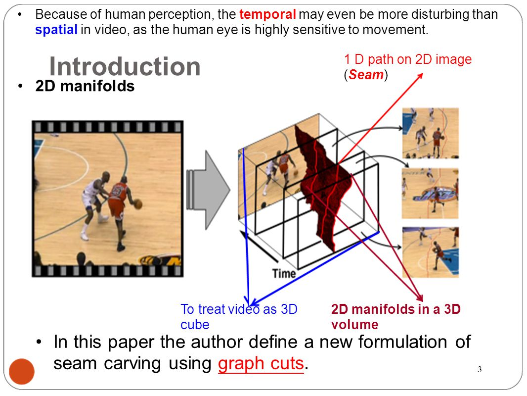 To treat video as 3D cube Introduction 1 D path on 2D image (Seam) 2D manifolds in a 3D volume In this paper the author define a new formulation of seam carving using graph cuts.