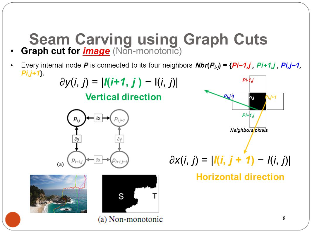Seam Carving using Graph Cuts Graph cut for image (Non-monotonic) Every internal node P is connected to its four neighbors Nbr(P i, j ) = {Pi−1,j, Pi+1,j, Pi,j−1, Pi,j+1}.