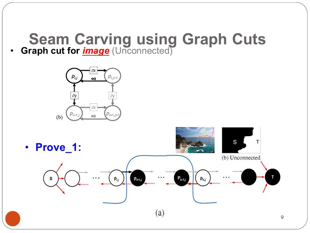 Seam Carving using Graph Cuts E1(i, j) =∂x(i, j) + ∂y(i, j) Graph cut for image (Original) Prove_2: 10