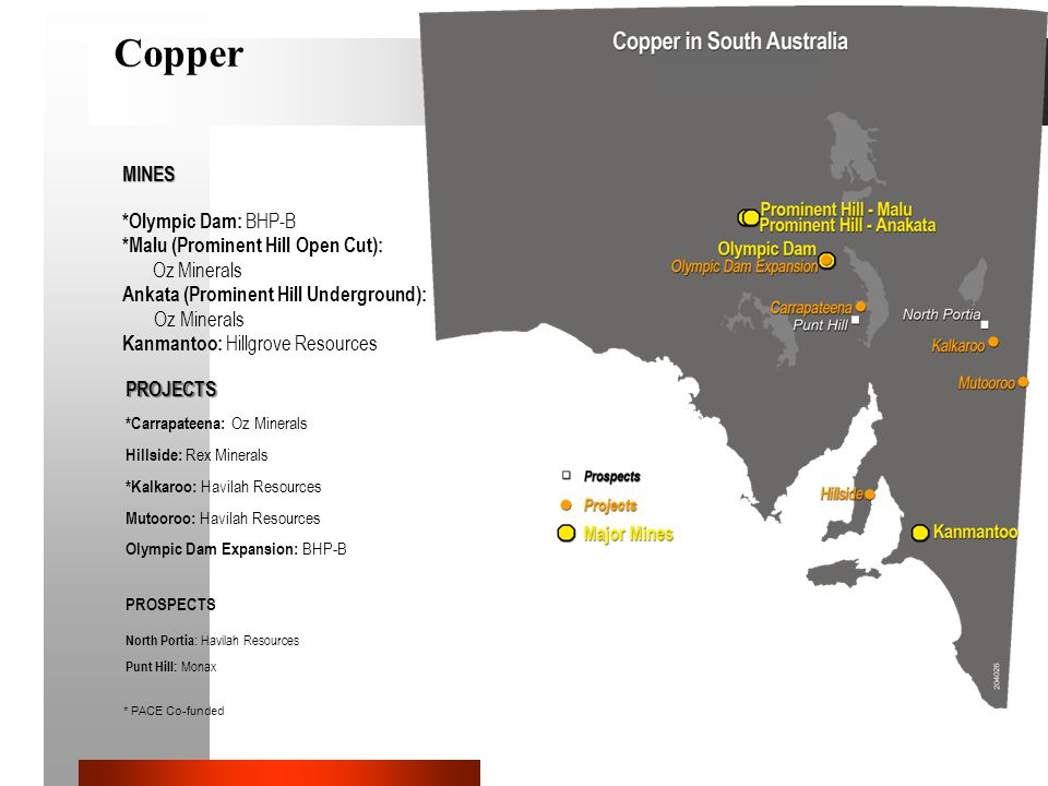 MINES *Olympic Dam: BHP-B *Malu (Prominent Hill Open Cut): Oz Minerals Ankata (Prominent Hill Underground): Oz Minerals Kanmantoo: Hillgrove Resources PROJECTS *Carrapateena: Oz Minerals Hillside: Rex Minerals *Kalkaroo: Havilah Resources Mutooroo: Havilah Resources Olympic Dam Expansion: BHP-B PROSPECTS North Portia : Havilah Resources Punt Hill: Monax * PACE Co-funded Copper