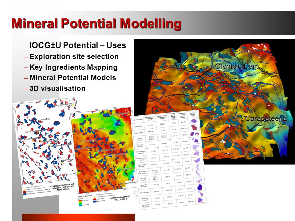 Mineral Potential Modelling Olympic Dam Carapateena IOCG±U Potential – Uses –Exploration site selection –Key Ingredients Mapping –Mineral Potential Models –3D visualisation