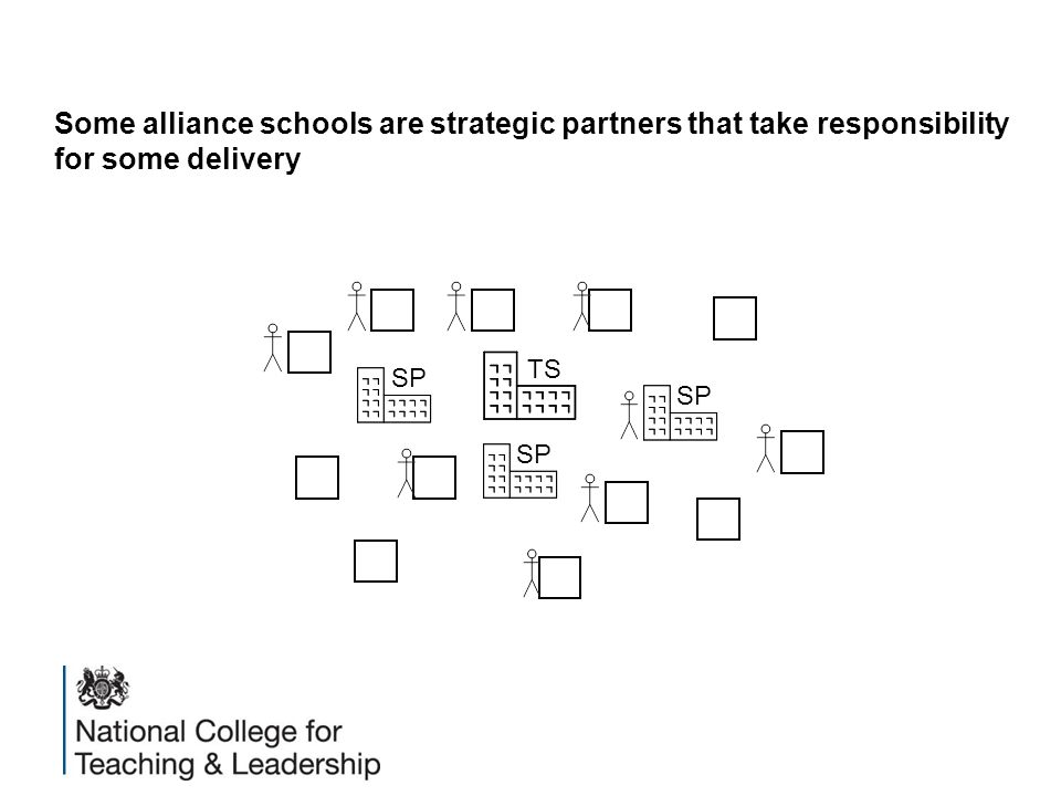 Some alliance schools are strategic partners that take responsibility for some delivery TS SP