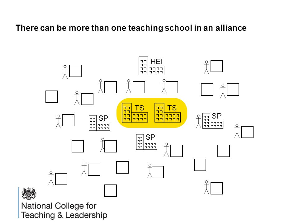 There can be more than one teaching school in an alliance HEI SP TS
