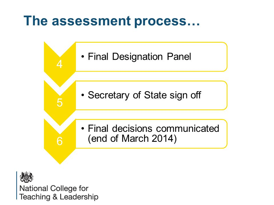 The assessment process… 4 Final Designation Panel 5 Secretary of State sign off 6 Final decisions communicated (end of March 2014)