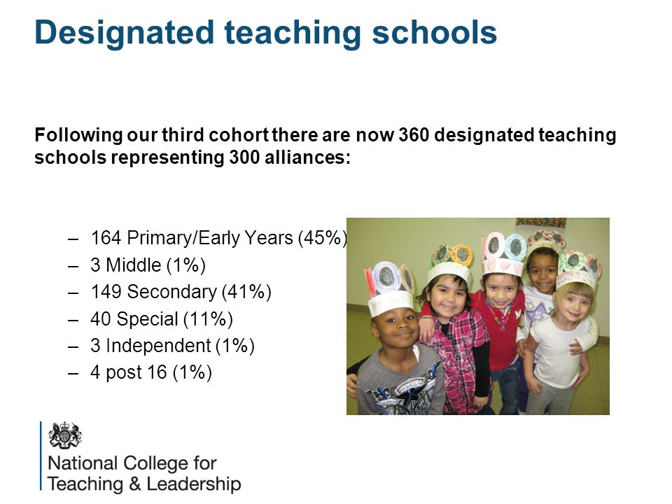 Designated teaching schools Following our third cohort there are now 360 designated teaching schools representing 300 alliances: –164 Primary/Early Years (45%) –3 Middle (1%) –149 Secondary (41%) –40 Special (11%) –3 Independent (1%) –4 post 16 (1%)