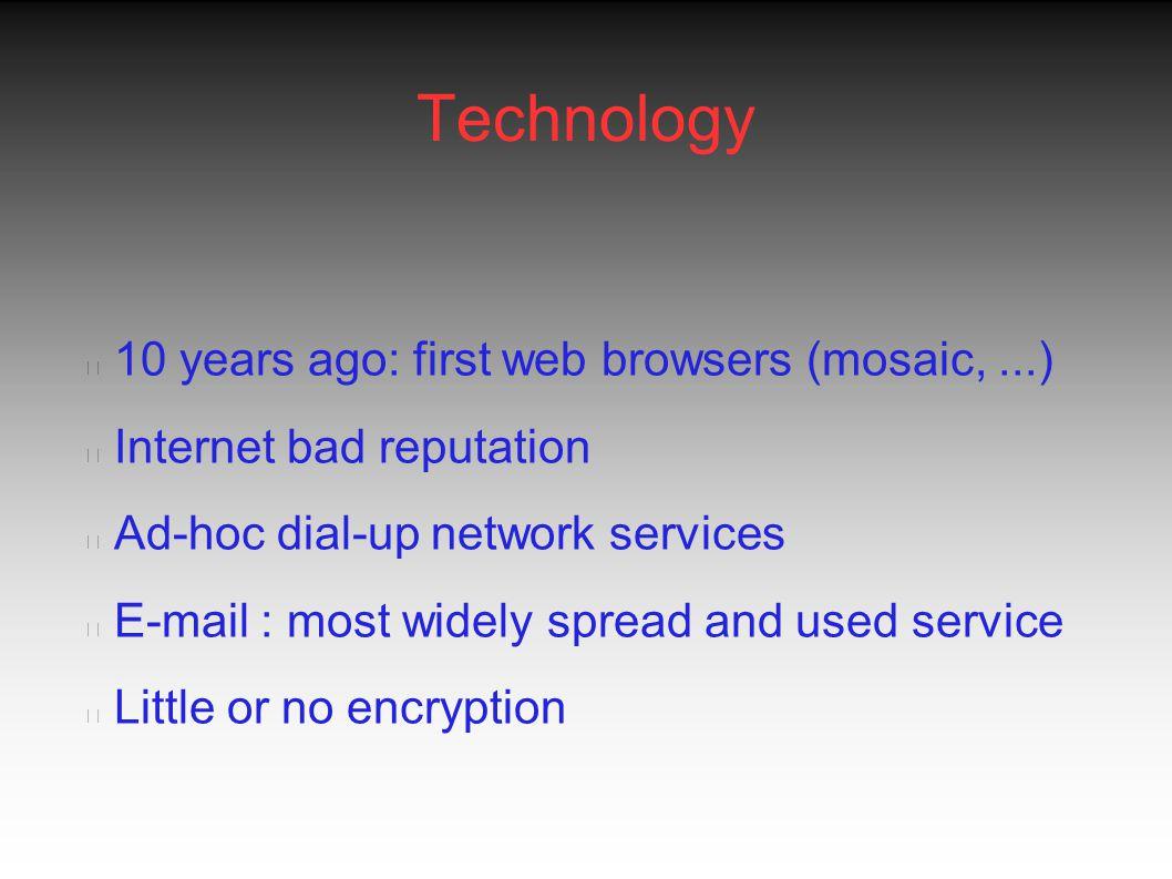 Ethics HON (Healtcare On the Net) http://www.hon.chhttp://www Internet Healtcare Coalition http://www.ihealthcoalition.orghttp://www.ihealthcoalition