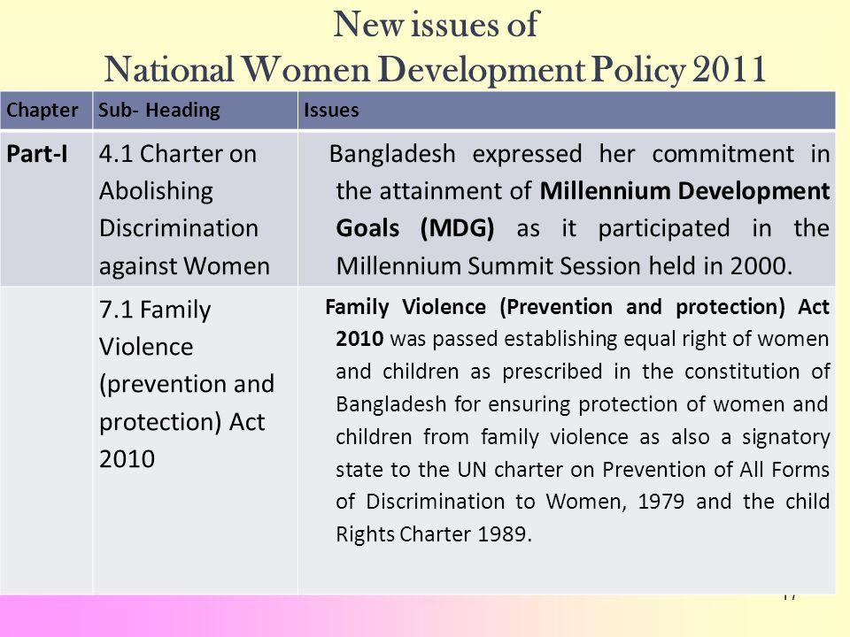 17 New issues of National Women Development Policy 2011 ChapterSub- HeadingIssues Part-I 4.1 Charter on Abolishing Discrimination against Women Bangla