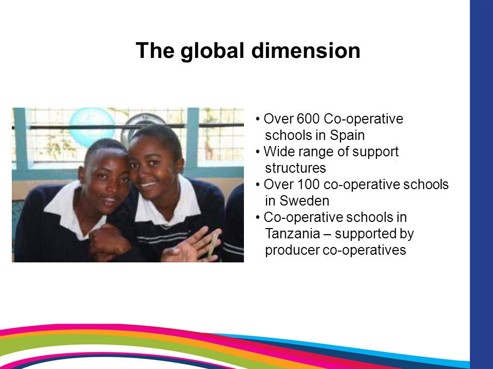 The global dimension Over 600 Co-operative schools in Spain Wide range of support structures Over 100 co-operative schools in Sweden Co-operative schools in Tanzania – supported by producer co-operatives