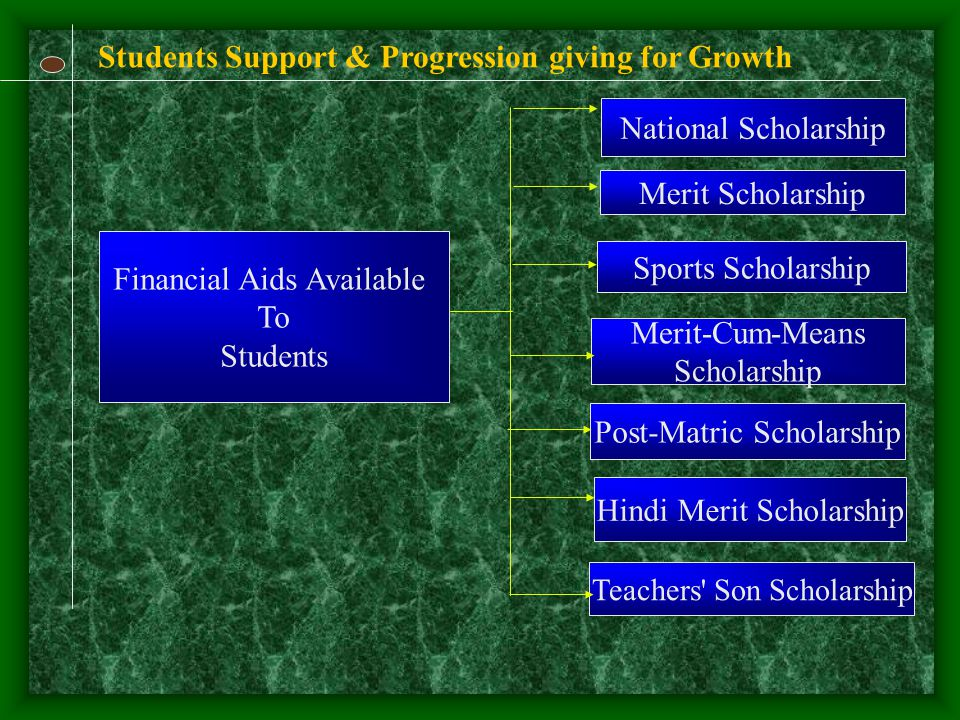 Students Support & Progression – Giving for growth Information regarding Admission, Examination, Fees structure, syllabus and in other curricular and extra- curricular programmes are given to students through: College Prospectus published annually, College Calendar, Courses of Studies, Information Centre, Proctorial class.