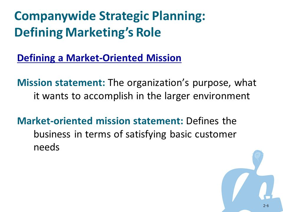 2-7 Setting Company Objectives and Goals Business objectives Marketing objectives Companywide Strategic Planning: Defining Marketing's Role