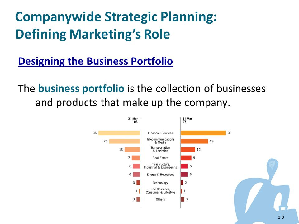 2-39 Marketing Analysis Strengths include internal capabilities, resources, and positive situational factors that may help to serve company customers and achieve company objectives.