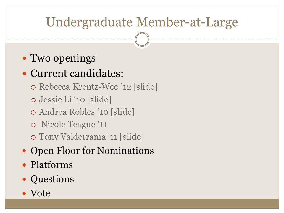 Two openings Current candidates:  Rebecca Krentz-Wee '12 [slide]  Jessie Li '10 [slide]  Andrea Robles '10 [slide]  Nicole Teague '11  Tony Valderrama '11 [slide] Open Floor for Nominations Platforms Questions Vote Undergraduate Member-at-Large
