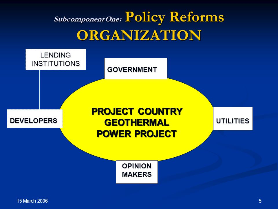 15 March 2006 5 Subcomponent One: Policy Reforms ORGANIZATION PROJECT COUNTRY GEOTHERMAL POWER PROJECT LENDING INSTITUTIONS DEVELOPERSDEVELOPERS OPINION MAKERS GOVERNMENTGOVERNMENT UTILITIES