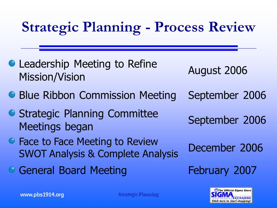 www.pbs1914.org Strategic Planning Strategic Planning - Process Review Leadership Meeting to Refine Mission/Vision August 2006 Blue Ribbon Commission MeetingSeptember 2006 Strategic Planning Committee Meetings began September 2006 Face to Face Meeting to Review SWOT Analysis & Complete Analysis December 2006 General Board MeetingFebruary 2007