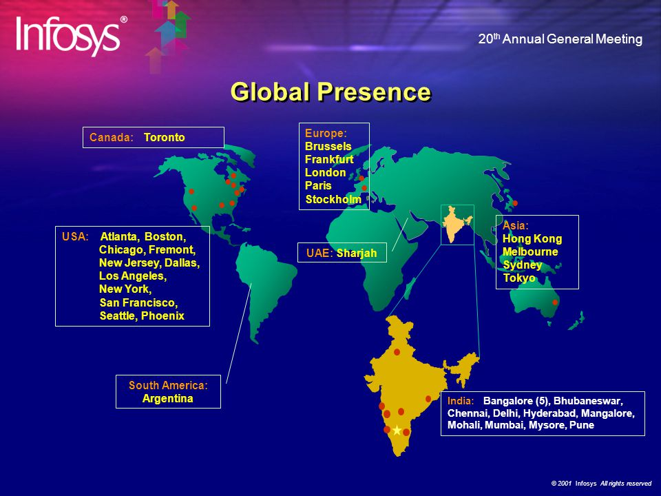 © 2001 Infosys All rights reserved 20 th Annual General Meeting Growth in Customers ABB Alstom Vodafone Networks Schlumberger Siemens Energy & Automat