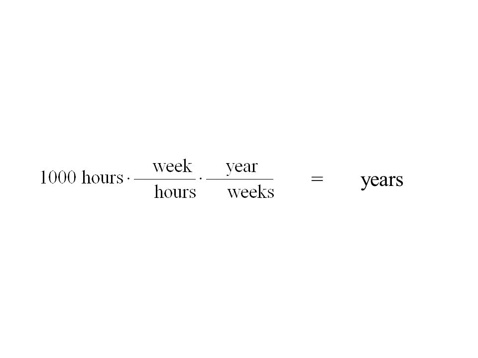 = years