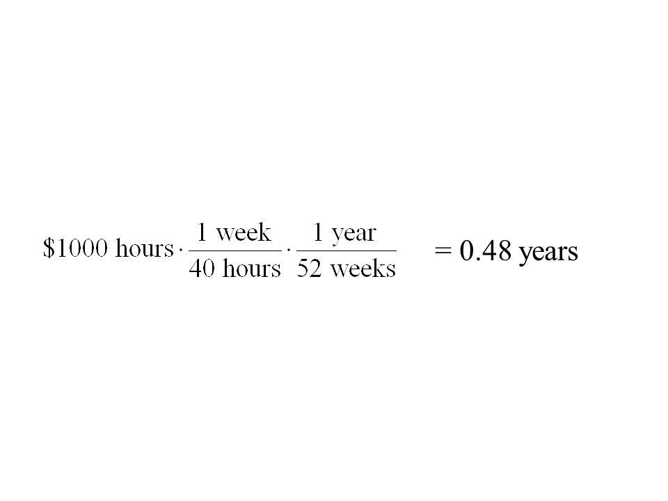 = 0.48 years