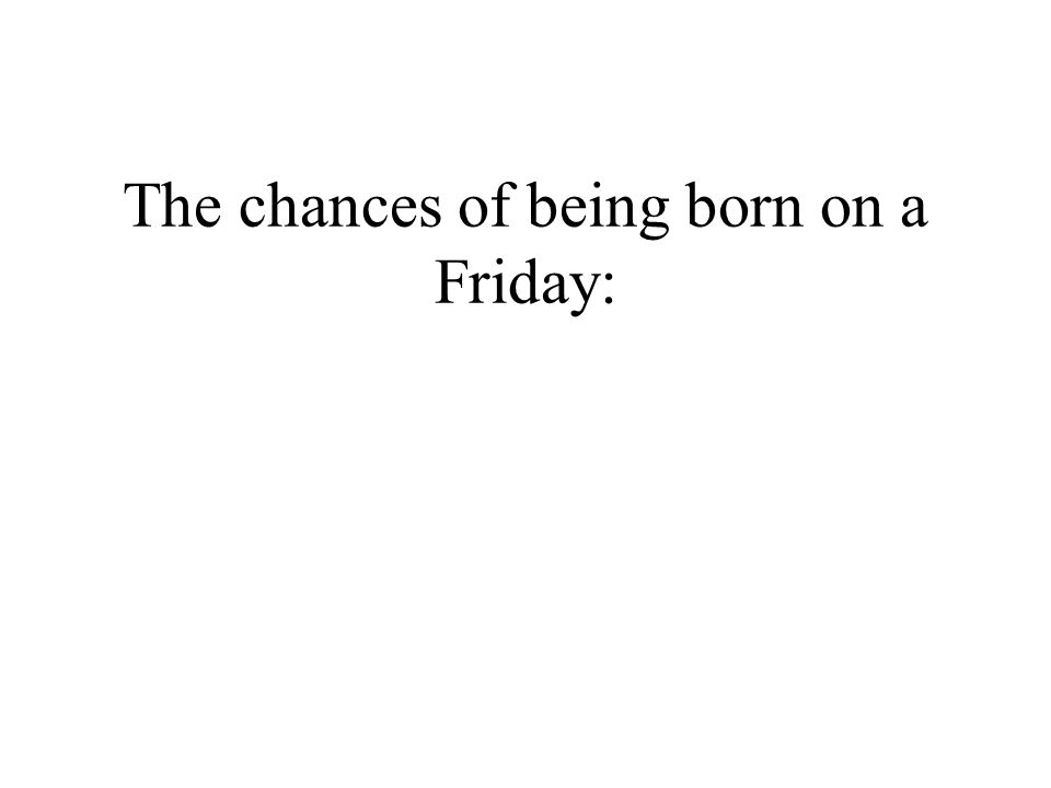 The chances of being born on a Friday:
