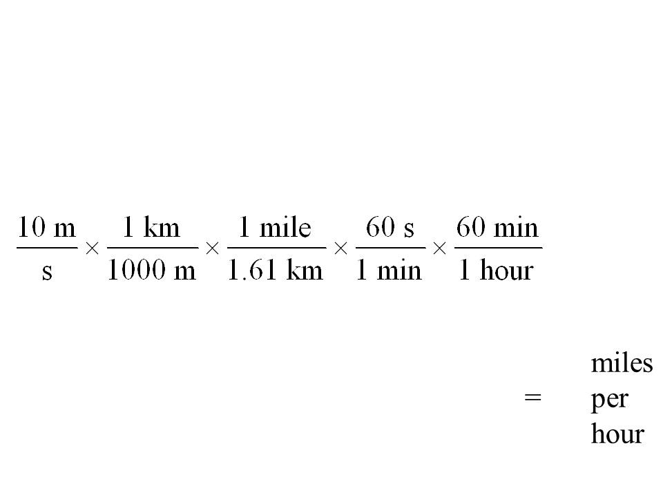 miles =per hour