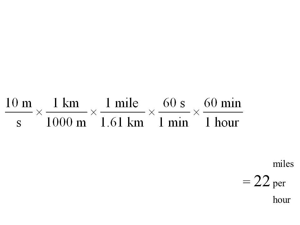 miles = 22 per hour